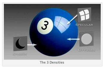 3-d graph ball